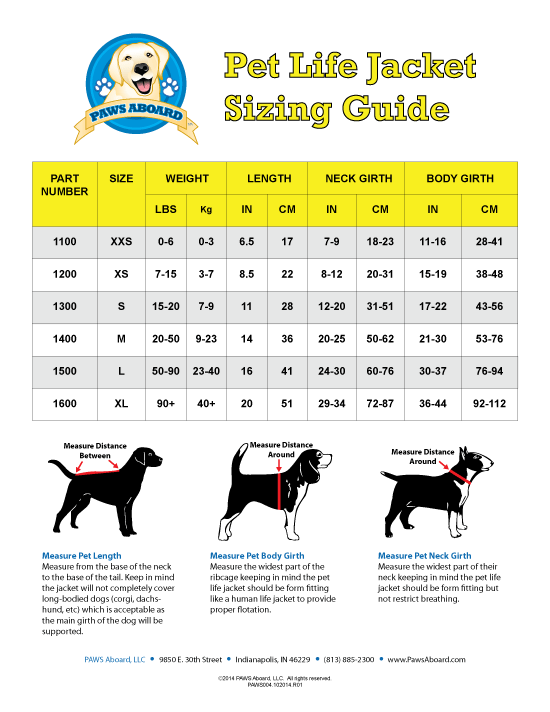 how to cancel guide dog sponsorship